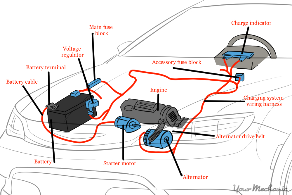 Automotive electrical system diagram.